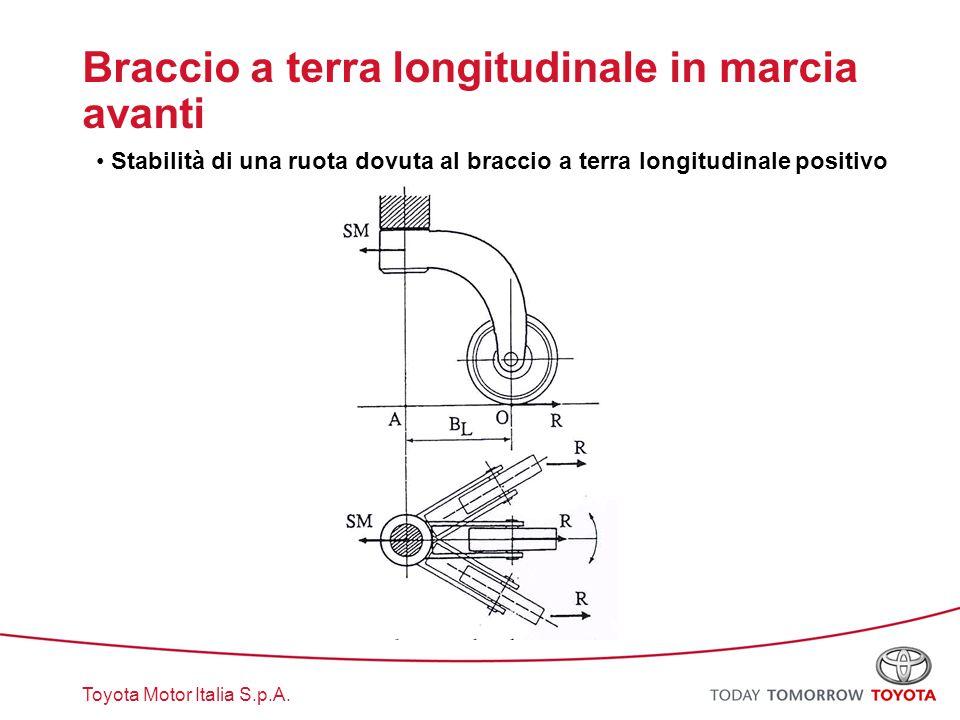Toyota Motor Italia S.p.A. Braccio a terra longitudinale in marcia avanti Stabilità di una ruota dovuta al braccio a terra longitudinale positivo