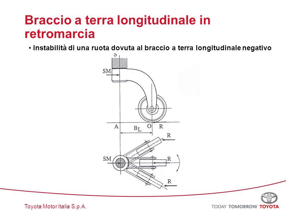 Toyota Motor Italia S.p.A. Braccio a terra longitudinale in retromarcia Instabilità di una ruota dovuta al braccio a terra longitudinale negativo