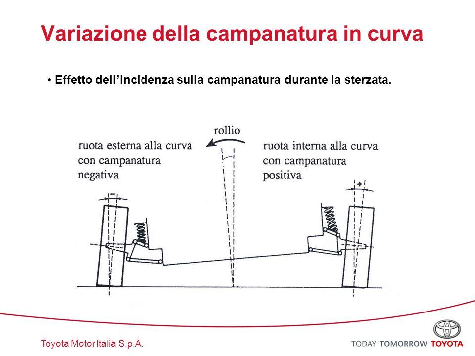 Toyota Motor Italia S.p.A. Variazione della campanatura in curva Effetto dell'incidenza sulla campanatura durante la sterzata.