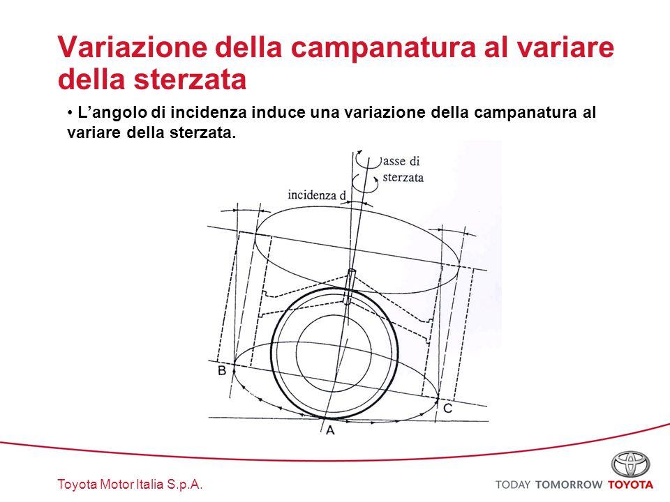 Toyota Motor Italia S.p.A. Variazione della campanatura al variare della sterzata L'angolo di incidenza induce una variazione della campanatura al var