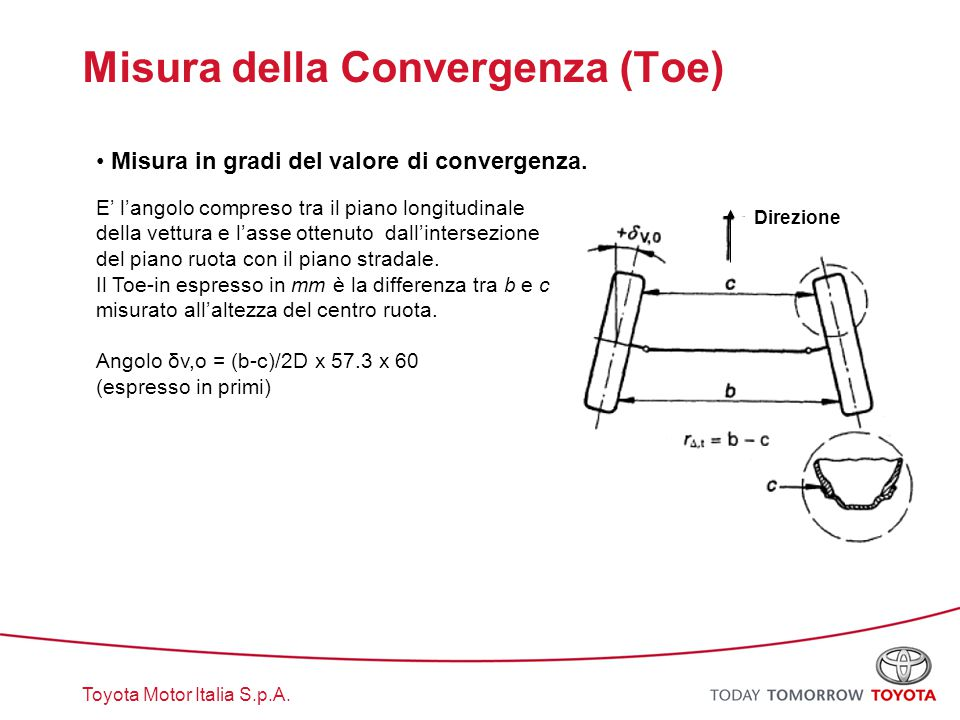 Toyota Motor Italia S.p.A. E' l'angolo compreso tra il piano longitudinale della vettura e l'asse ottenuto dall'intersezione del piano ruota con il pi