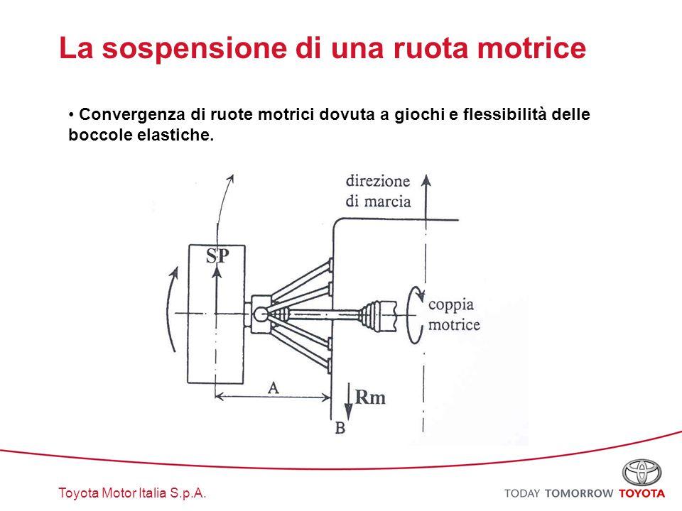Toyota Motor Italia S.p.A. La sospensione di una ruota motrice Convergenza di ruote motrici dovuta a giochi e flessibilità delle boccole elastiche.