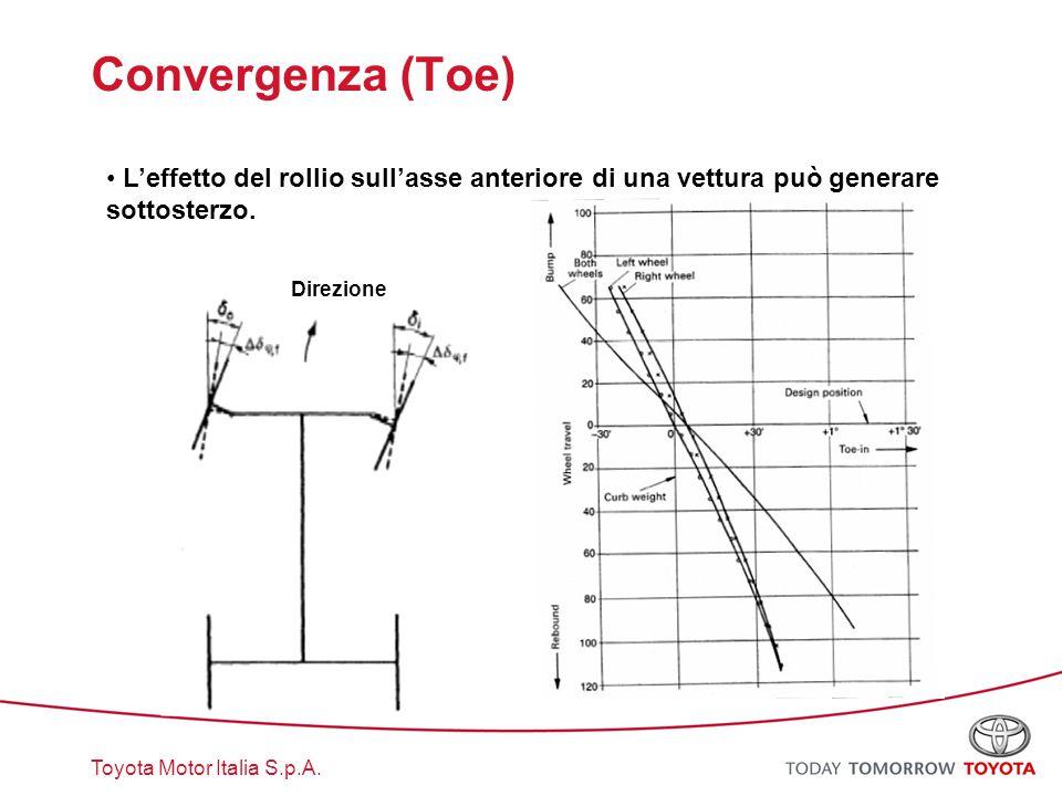 Toyota Motor Italia S.p.A. Convergenza (Toe) Direzione L'effetto del rollio sull'asse anteriore di una vettura può generare sottosterzo.