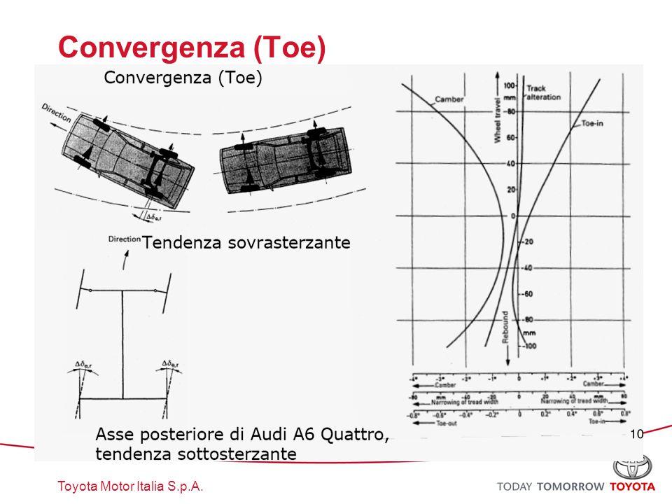 Toyota Motor Italia S.p.A. Convergenza (Toe)
