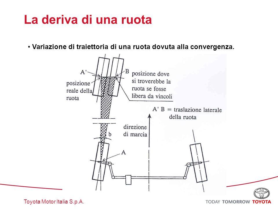 Toyota Motor Italia S.p.A. La deriva di una ruota Variazione di traiettoria di una ruota dovuta alla convergenza.