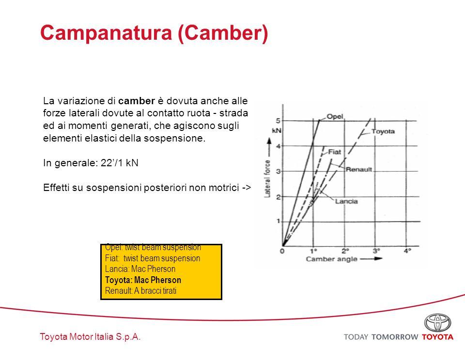 Toyota Motor Italia S.p.A. La variazione di camber è dovuta anche alle forze laterali dovute al contatto ruota - strada ed ai momenti generati, che ag