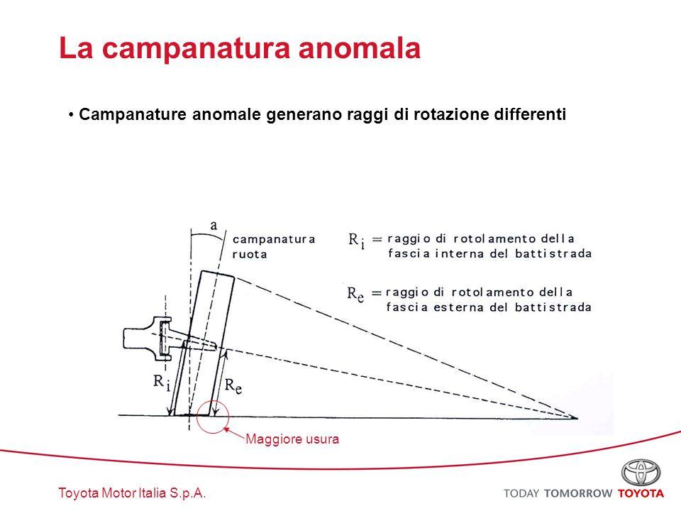 Toyota Motor Italia S.p.A. La campanatura anomala Campanature anomale generano raggi di rotazione differenti Maggiore usura