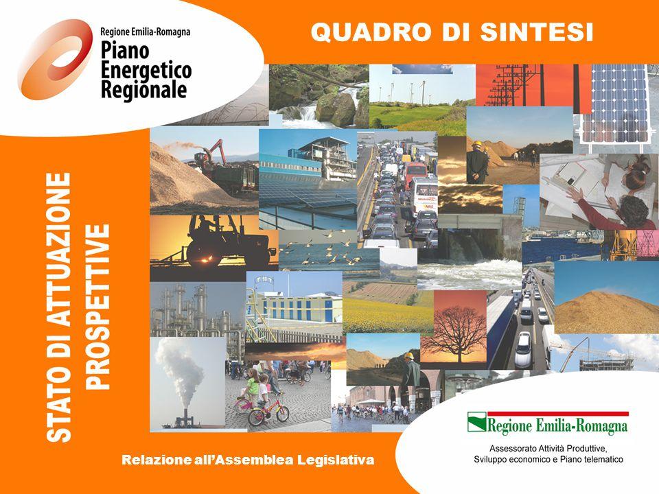 2 2 UNA POLITICA ENERGETICA PER LA REGIONE La Regione Emilia-Romagna ha perseguito una politica energetica per il sistema regione in attuazione del nuovo art.