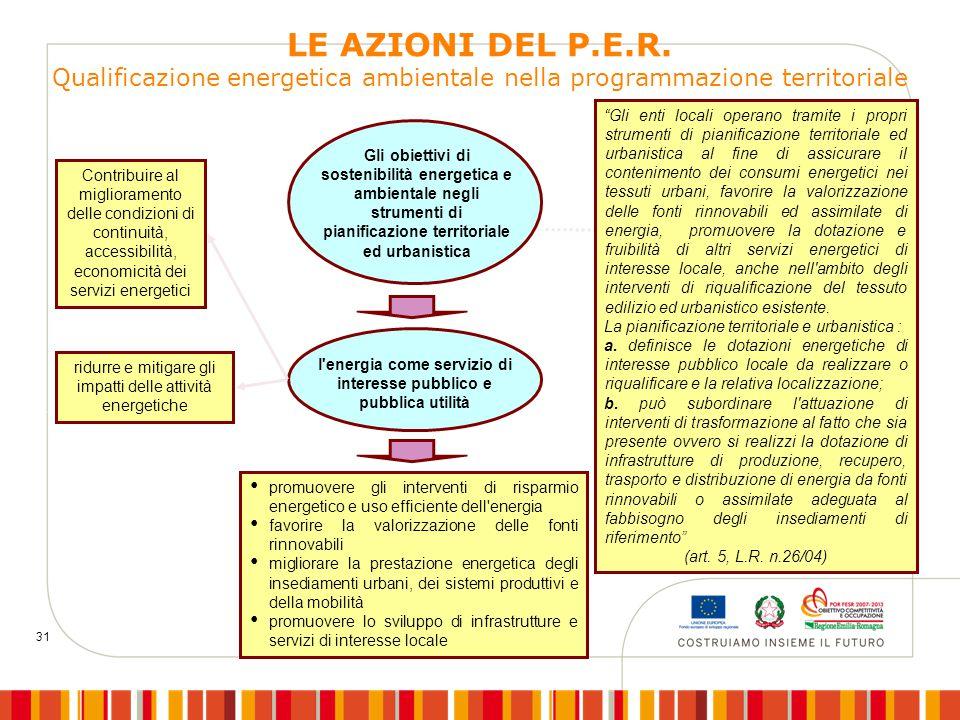 31 Gli obiettivi di sostenibilità energetica e ambientale negli strumenti di pianificazione territoriale ed urbanistica Contribuire al miglioramento d