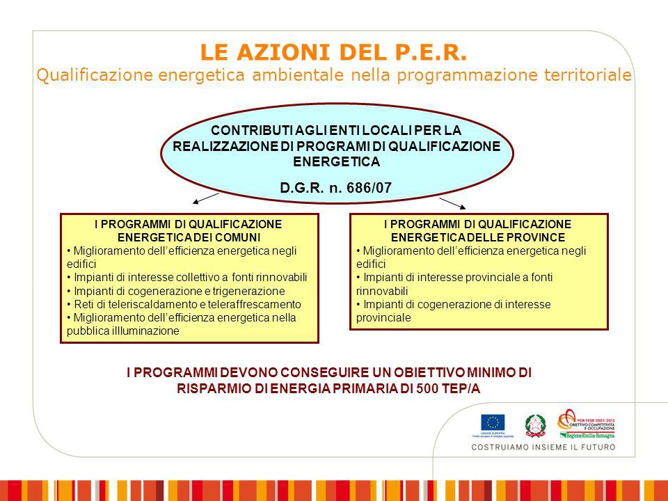 LE AZIONI DEL P.E.R. Qualificazione energetica ambientale nella programmazione territoriale CONTRIBUTI AGLI ENTI LOCALI PER LA REALIZZAZIONE DI PROGRA