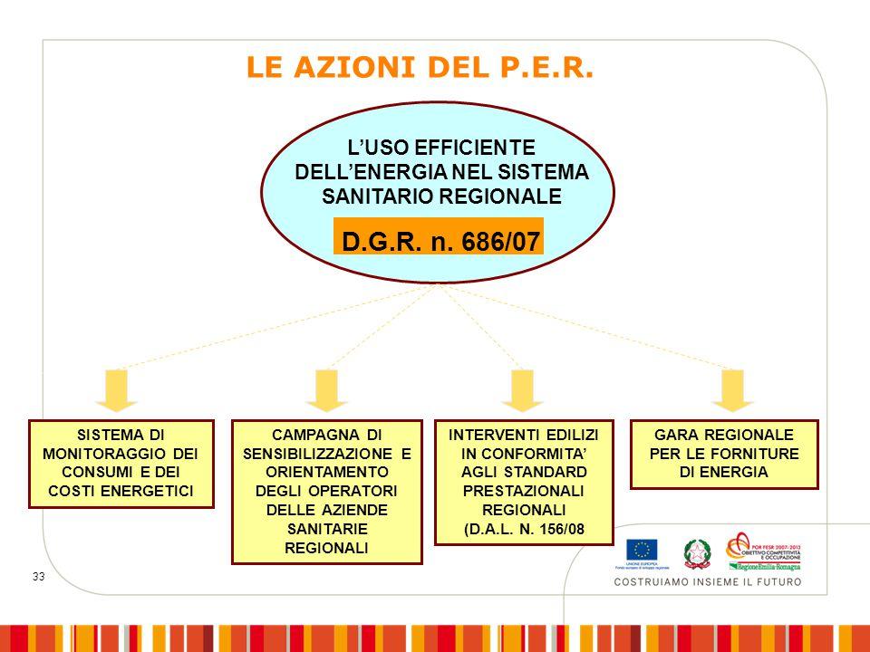 33 L'USO EFFICIENTE DELL'ENERGIA NEL SISTEMA SANITARIO REGIONALE D.G.R.