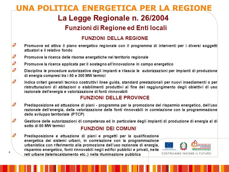 4 La Legge Regionale n. 26/2004 Funzioni di Regione ed Enti locali FUNZIONI DELLA REGIONE Promuove ed attiva il piano energetico regionale con il prog