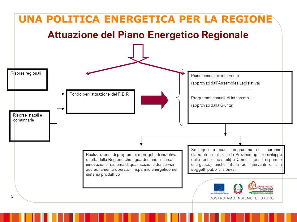 5 Attuazione del Piano Energetico Regionale Risorse regionali Risorse statali e comunitarie Fondo per l'attuazione del P.E.R. Piani triennali di inter