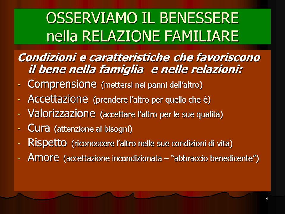 4 OSSERVIAMO IL BENESSERE nella RELAZIONE FAMILIARE Condizioni e caratteristiche che favoriscono il bene nella famiglia e nelle relazioni: - Comprensi