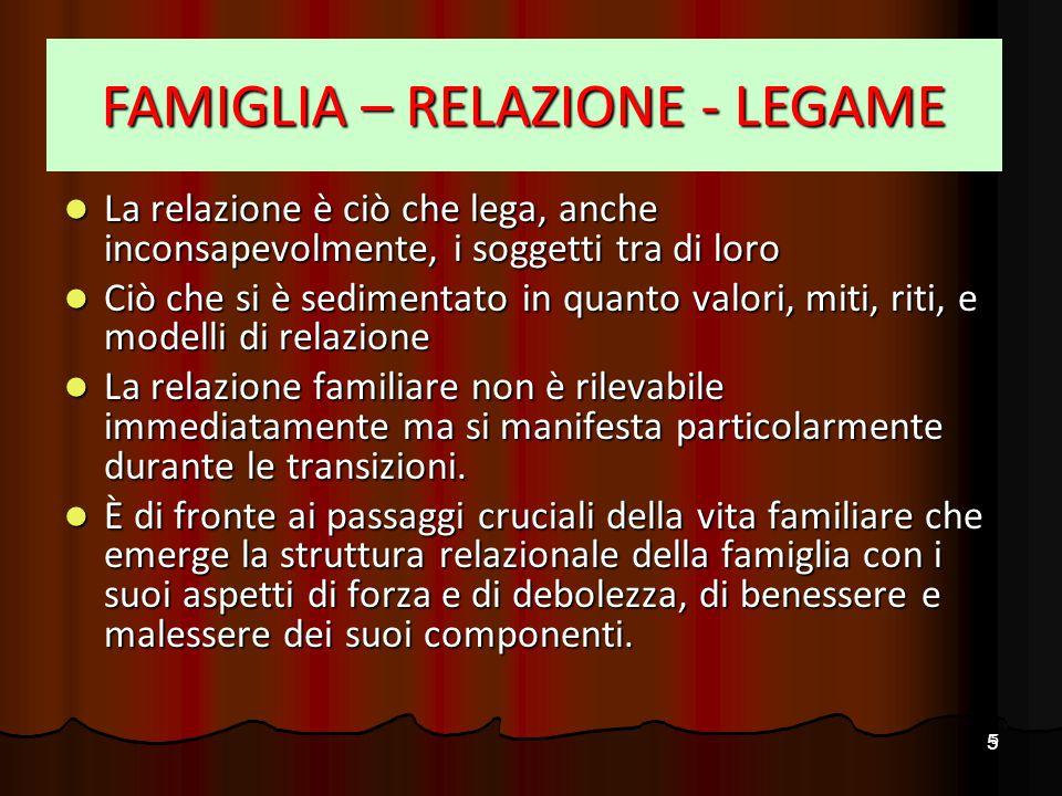 6 6 Il legame La famiglia affettiva si basa sul legame La famiglia affettiva si basa sul legame Il legame reciproco (relazione come re-ligo) si forma nelle aspettative reciproche della comunicazione.