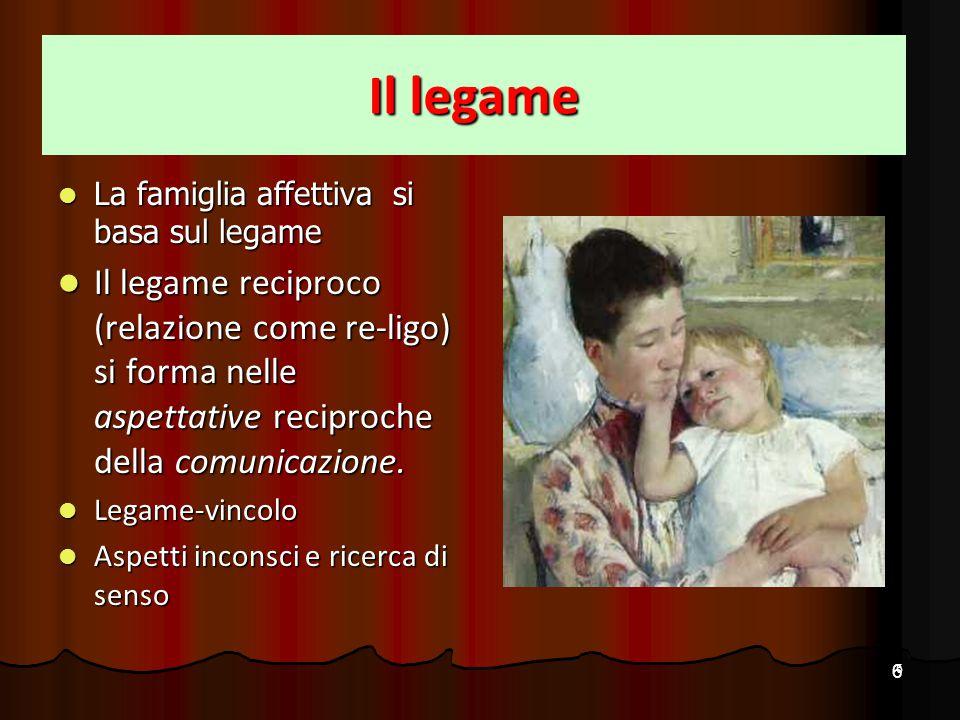 6 6 Il legame La famiglia affettiva si basa sul legame La famiglia affettiva si basa sul legame Il legame reciproco (relazione come re-ligo) si forma