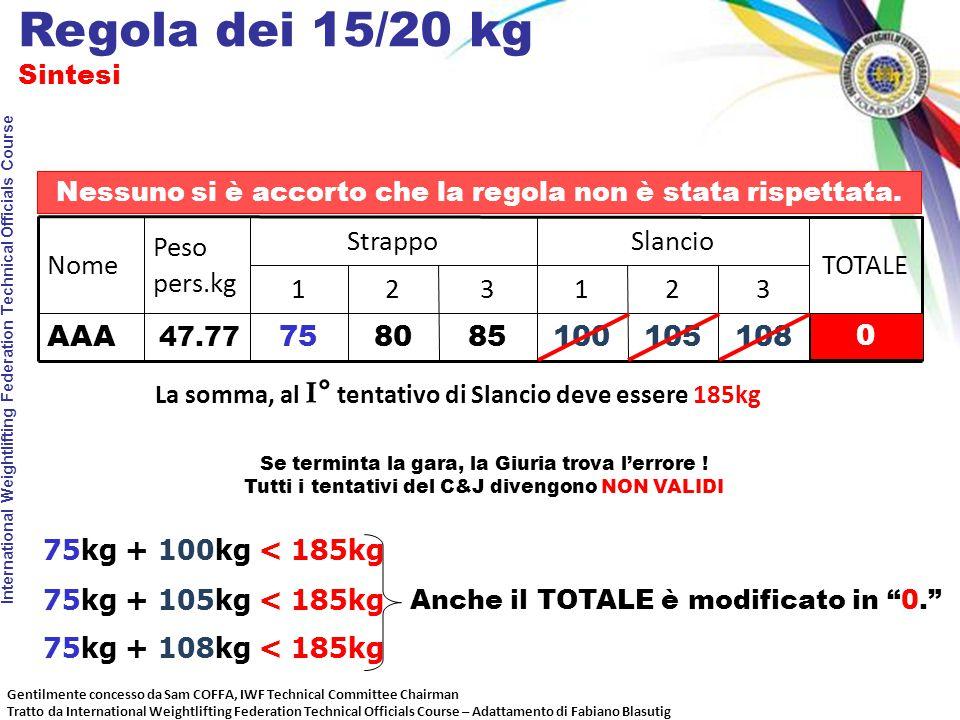 Regola dei 15/20 kg Sintesi La somma, al I° tentativo di Slancio deve essere 185kg 75kg + 100kg < 185kg 75kg + 105kg < 185kg 75kg + 108kg < 185kg Nessuno si è accorto che la regola non è stata rispettata.