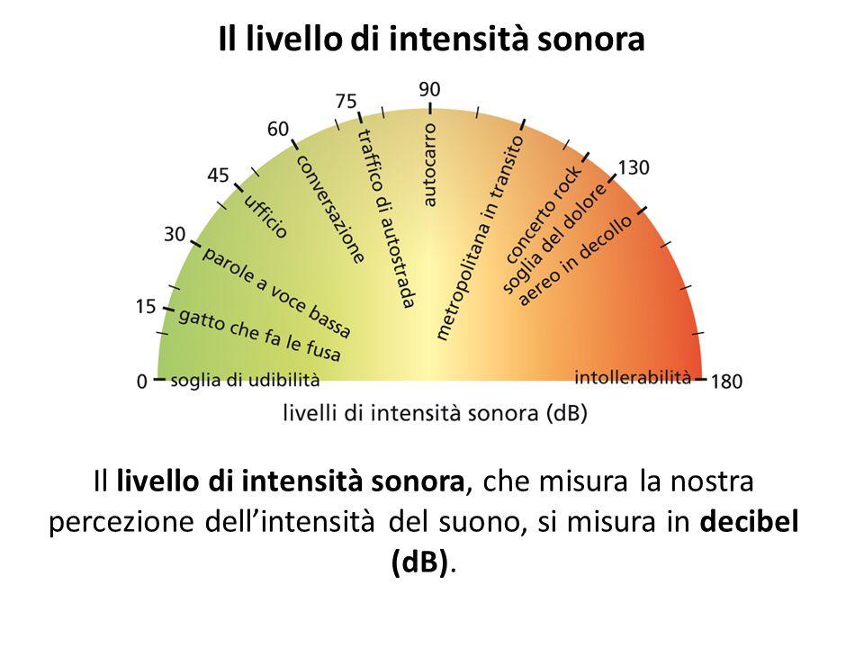 Il livello di intensità sonora Il livello di intensità sonora, che misura la nostra percezione dell'intensità del suono, si misura in decibel (dB).