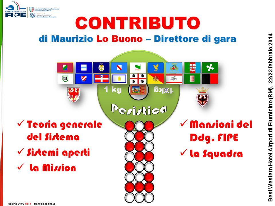 1 kg Archivio CNUG 2014 – Maurizio Lo Buono Teoria generale del Sistema Sistemi aperti La Mission Mansioni del Ddg.