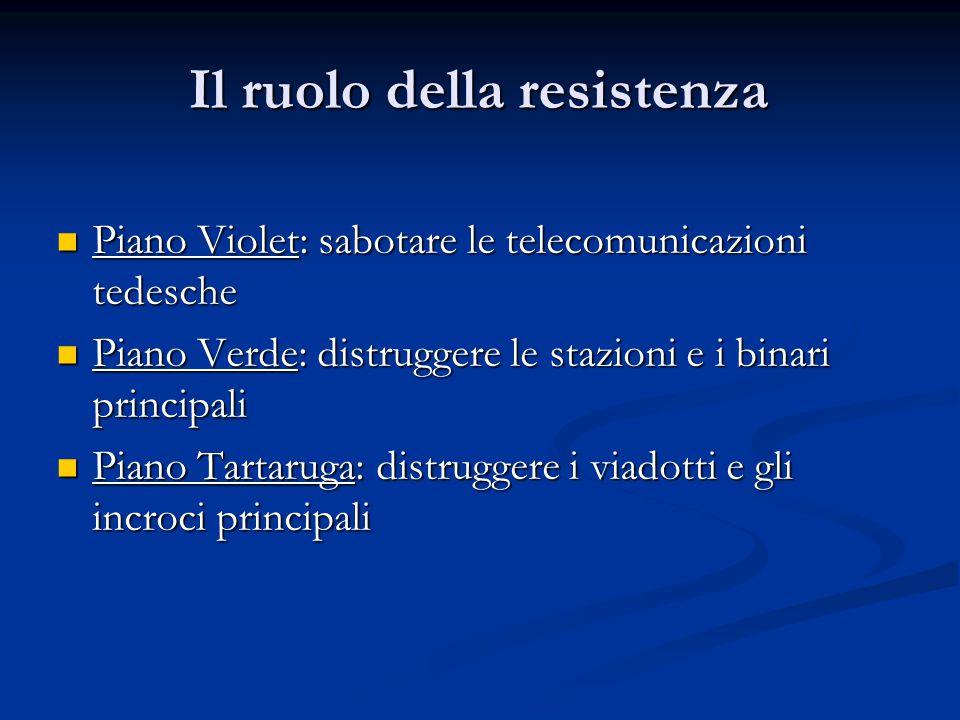 Il ruolo della resistenza Piano Violet: sabotare le telecomunicazioni tedesche Piano Violet: sabotare le telecomunicazioni tedesche Piano Verde: distr