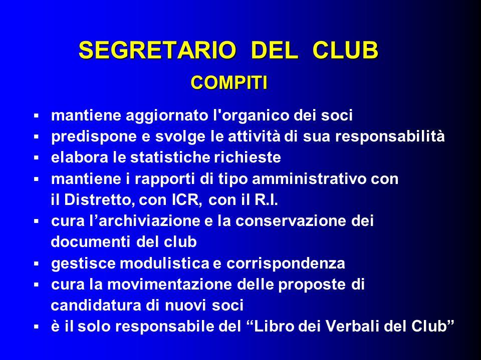 SEGRETARIO DEL CLUB COMPITI  mantiene aggiornato l organico dei soci  predispone e svolge le attività di sua responsabilità  elabora le statistiche richieste  mantiene i rapporti di tipo amministrativo con il Distretto, con ICR, con il R.I.
