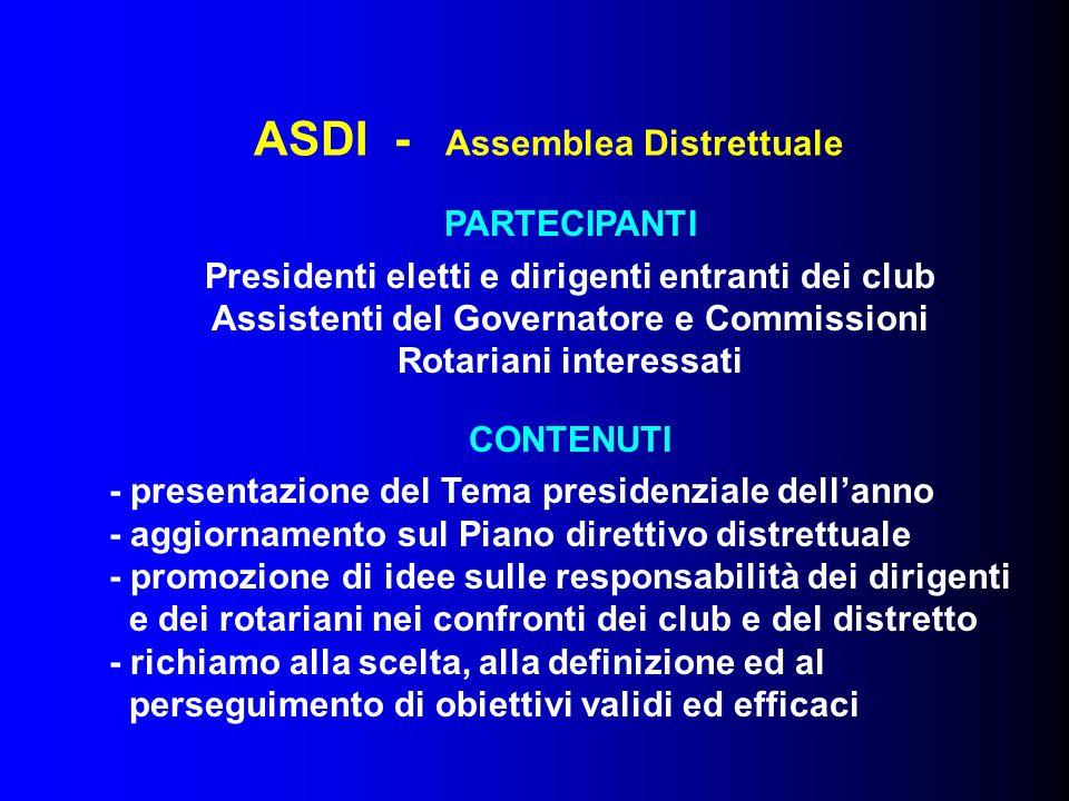 ASSEMBLEA DISTRETTUALE 2002 - 2003 Il Rotary International chiede ai Distretti di progettare, organizzare, condurre una ASSEMBLEA DISTRETTUALE innovativa
