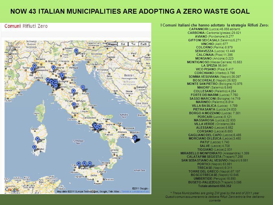I Comuni Italiani che hanno adottato la strategia Rifiuti Zero : CAPANNORI (Lucca) 45.855 abitanti CARBONIA (Carbonia Iglesias) 29.821 AVIANO (Pordeno