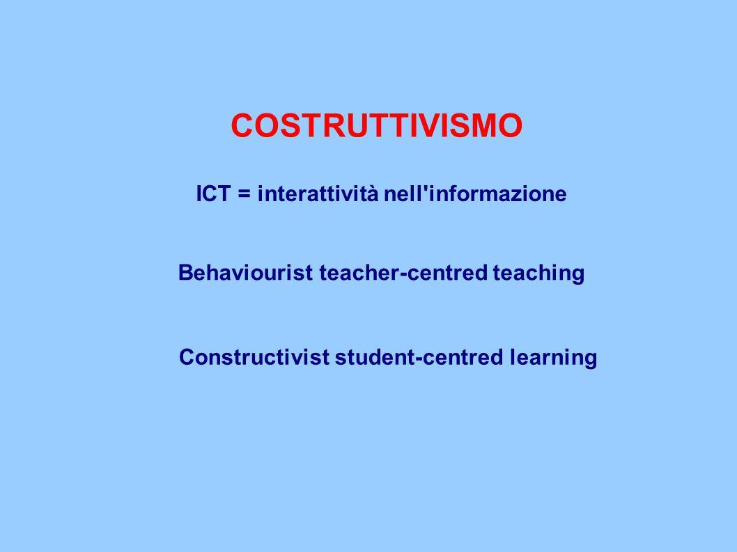 COSTRUTTIVISMO ICT = interattività nell'informazione Behaviourist teacher-centred teaching Constructivist student-centred learning