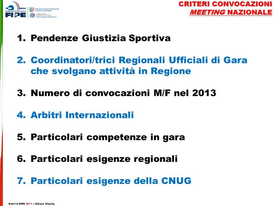 1.Pendenze Giustizia Sportiva 2.Coordinatori/trici Regionali Ufficiali di Gara che svolgano attività in Regione 3.Numero di convocazioni M/F nel 2013