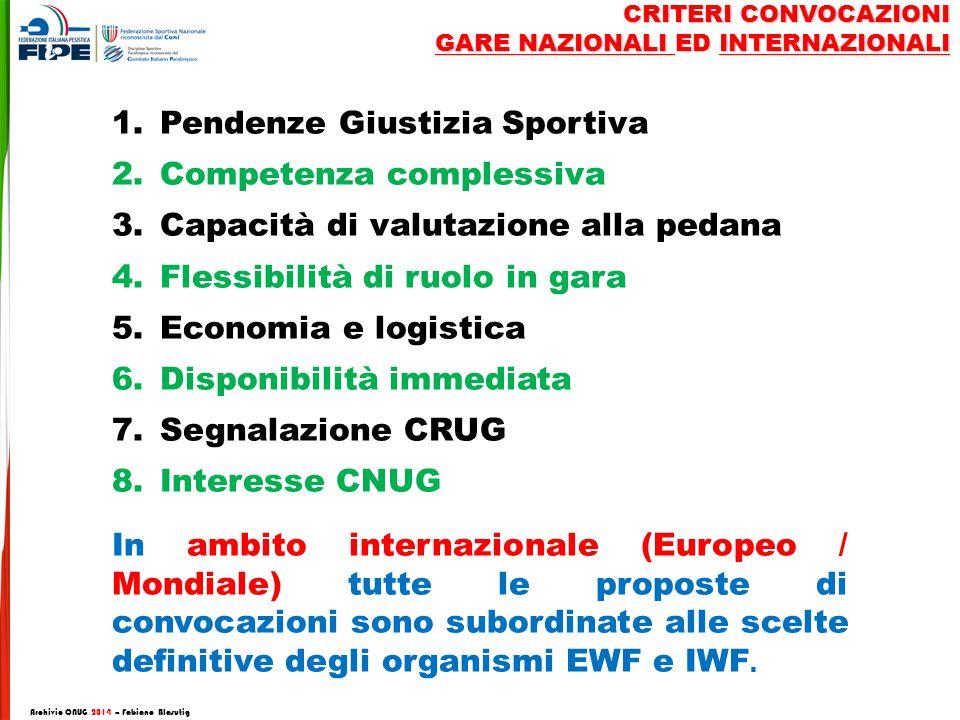 1.Pendenze Giustizia Sportiva 2.Competenza complessiva 3.Capacità di valutazione alla pedana 4.Flessibilità di ruolo in gara 5.Economia e logistica 6.