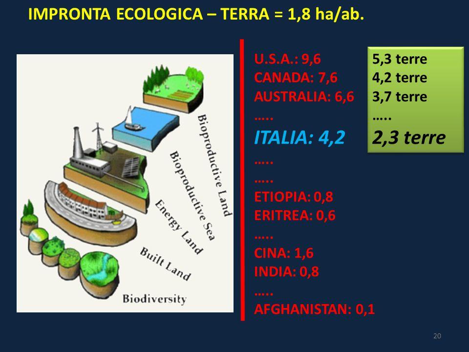 20 IMPRONTA ECOLOGICA – TERRA = 1,8 ha/ab. U.S.A.: 9,6 CANADA: 7,6 AUSTRALIA: 6,6 …..