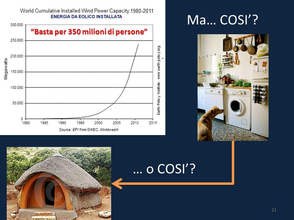 Basta per 350 milioni di persone Ma… COSI' … o COSI' 21