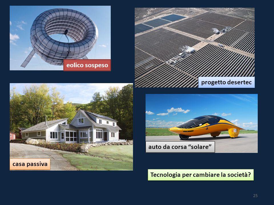 25 casa passiva eolico sospeso progetto desertec auto da corsa solare Tecnologia per cambiare la società?