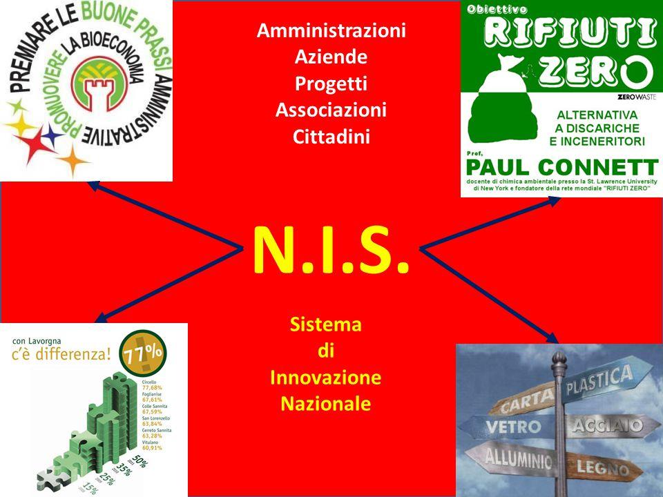 26 Protocollo di Kyoto: 1997 Validità: 2005 - 2012 N.I.S.