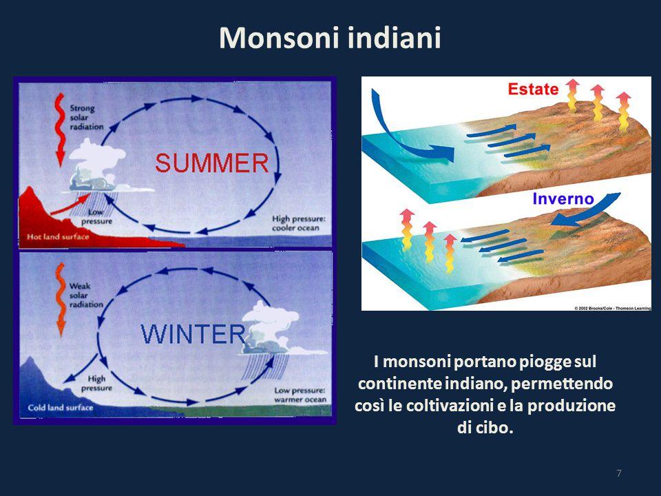 7 Monsoni indiani I monsoni portano piogge sul continente indiano, permettendo così le coltivazioni e la produzione di cibo.