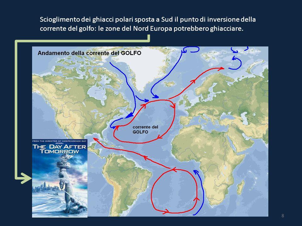8 Scioglimento dei ghiacci polari sposta a Sud il punto di inversione della corrente del golfo: le zone del Nord Europa potrebbero ghiacciare.