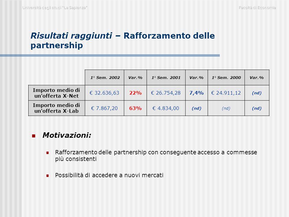 Risultati raggiunti – Rafforzamento delle partnership Motivazioni: Rafforzamento delle partnership con conseguente accesso a commesse più consistenti