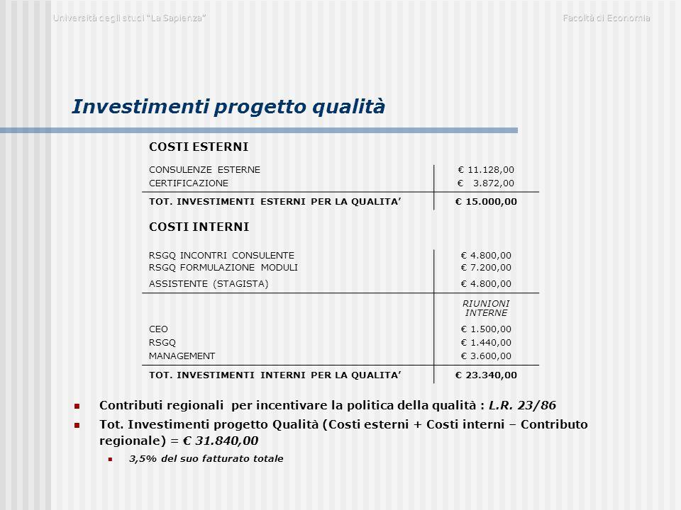 Investimenti progetto qualità Contributi regionali per incentivare la politica della qualità : L.R. 23/86 Tot. Investimenti progetto Qualità (Costi es