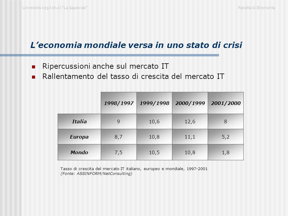 L'economia mondiale versa in uno stato di crisi Ripercussioni anche sul mercato IT Rallentamento del tasso di crescita del mercato IT 1998/19971999/19