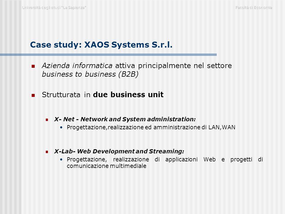 Case study: XAOS Systems S.r.l. Azienda informatica attiva principalmente nel settore business to business (B2B) Strutturata in due business unit X- N