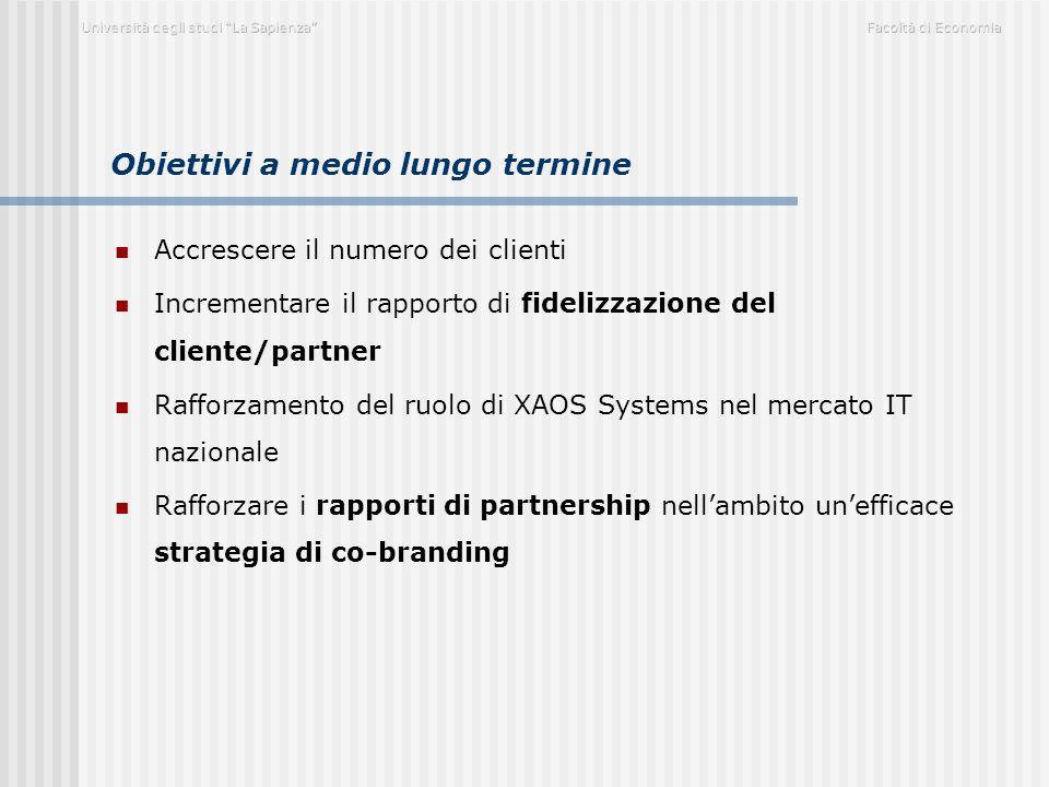 Obiettivi a medio lungo termine Accrescere il numero dei clienti Incrementare il rapporto di fidelizzazione del cliente/partner Rafforzamento del ruol