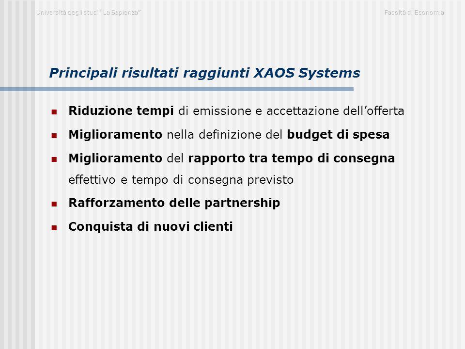 Principali risultati raggiunti XAOS Systems Riduzione tempi di emissione e accettazione dell'offerta Miglioramento nella definizione del budget di spe
