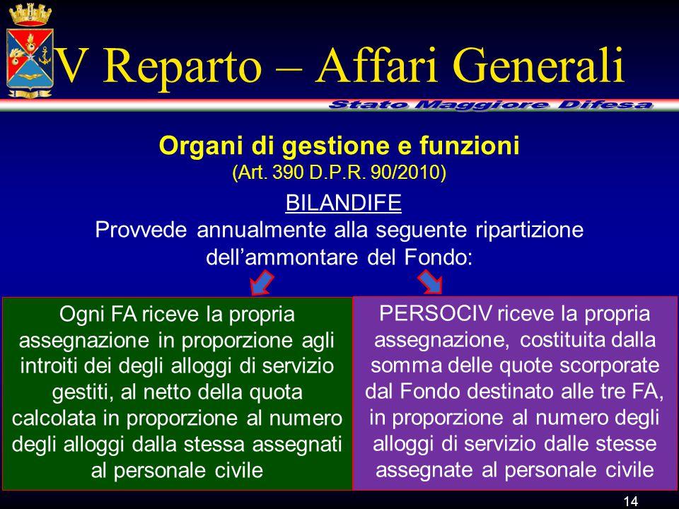 V Reparto – Affari Generali BILANDIFE 14 Organi di gestione e funzioni (Art. 390 D.P.R. 90/2010) Ogni FA riceve la propria assegnazione in proporzione