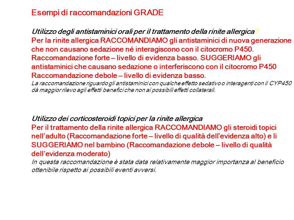 Esempi di raccomandazioni GRADE Utilizzo degli antistaminici orali per il trattamento della rinite allergica? Per la rinite allergica RACCOMANDIAMO gl