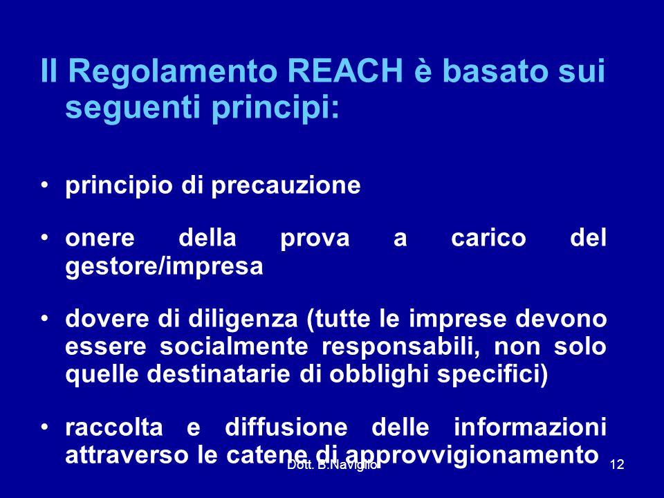 Il Regolamento REACH è basato sui seguenti principi: principio di precauzione onere della prova a carico del gestore/impresa dovere di diligenza (tutt