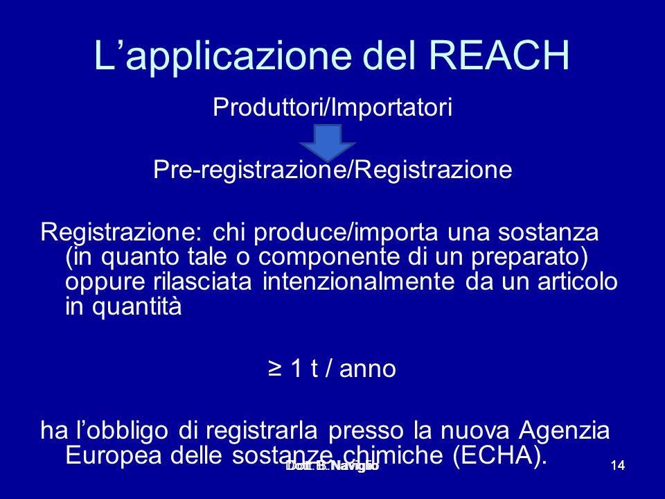 L'applicazione del REACH Produttori/Importatori Pre-registrazione/Registrazione Registrazione: chi produce/importa una sostanza (in quanto tale o comp