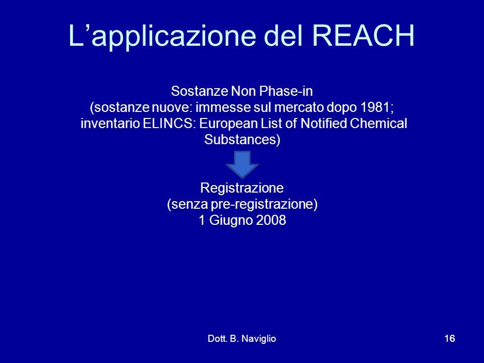 Sostanze Non Phase-in (sostanze nuove: immesse sul mercato dopo 1981; inventario ELINCS: European List of Notified Chemical Substances) Registrazione