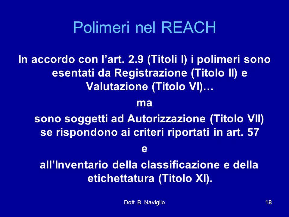 Polimeri nel REACH In accordo con l'art. 2.9 (Titoli I) i polimeri sono esentati da Registrazione (Titolo II) e Valutazione (Titolo VI)… ma sono sogge