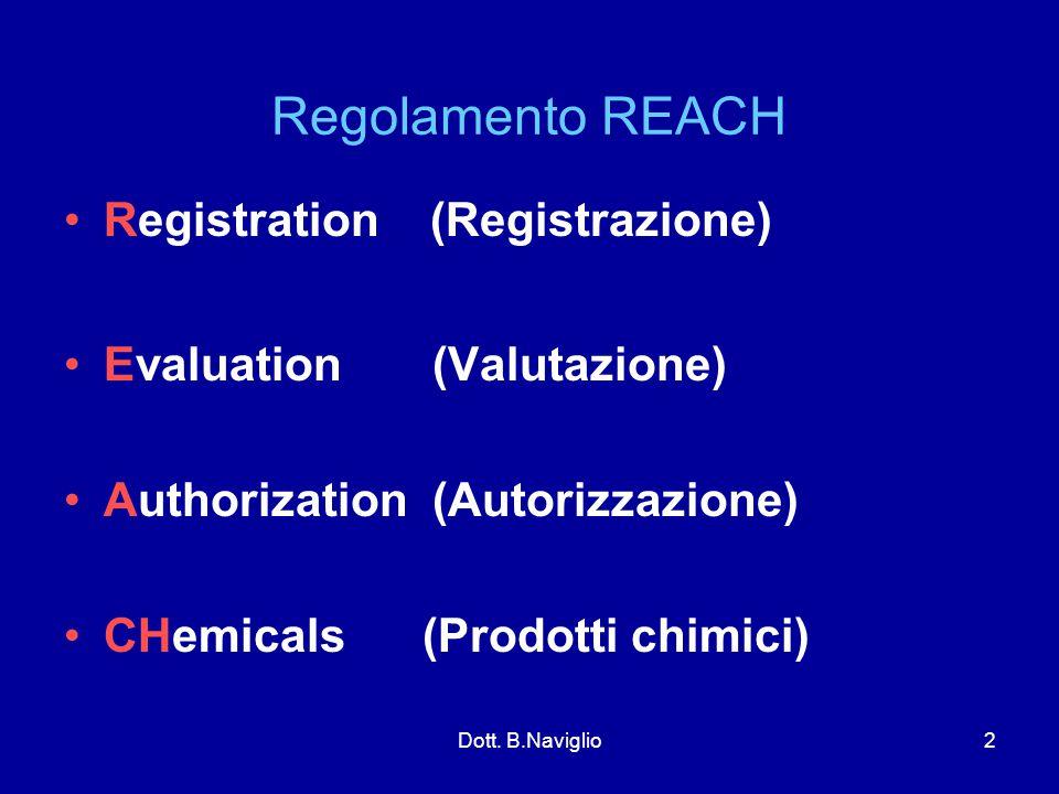Regolamento REACH Registration (Registrazione) Evaluation (Valutazione) Authorization (Autorizzazione) CHemicals (Prodotti chimici) 2Dott. B.Naviglio