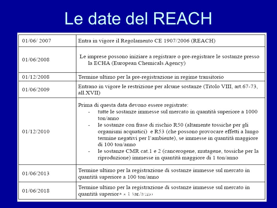 Le date del REACH 20Dott. B. Naviglio20